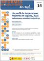 Un perfil de las personas mayores en España, 2016 Indicadores estadísticos básicos
