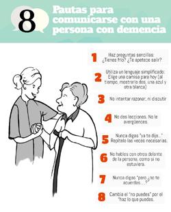 pautas comunicacion demencia