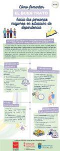 Infografia FomentoBuenTrato