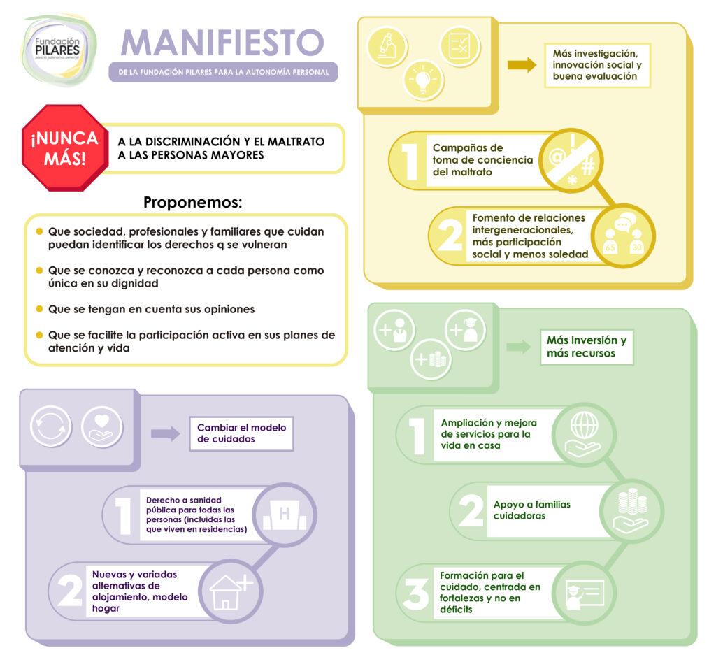 infografiia Manifiesto 15 junio 2021